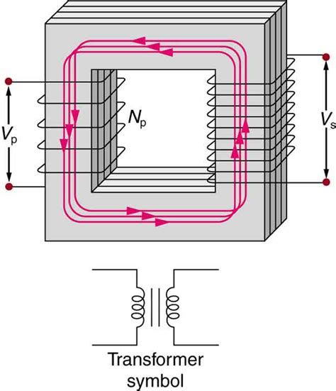 uses of inductors in power system transformers voer