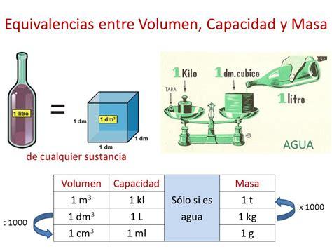 t simplemente t volumen magnitudes identifica magnitudes que se usan en una tienda masa n 186 de huevos capacidad