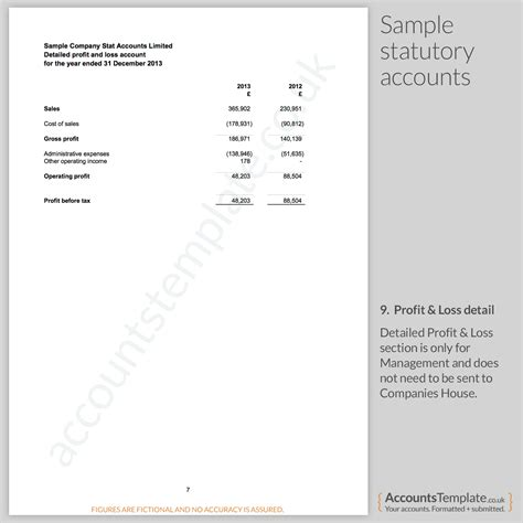 format for profit and loss account in excel profit loss template