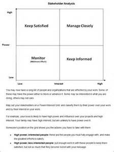Stakeholders Map Template by Doc 600600 Project Stakeholder Analysis Template