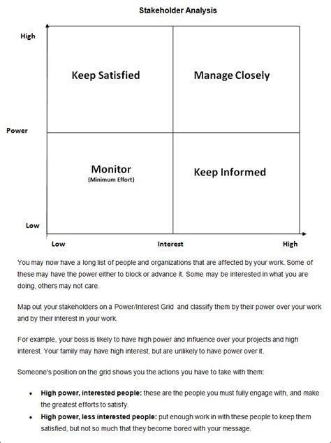 stakeholders map template stakeholder analysis template 7 free word excel pdf