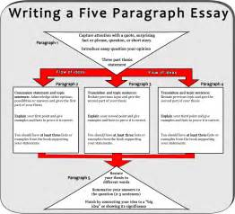 Essay For 3rd Class Student by Honors Ii Wednesday 10 29 14 Essay Goodness