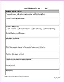 Behavior Plan Template by Search Results For Behavior Intervention Plan Template