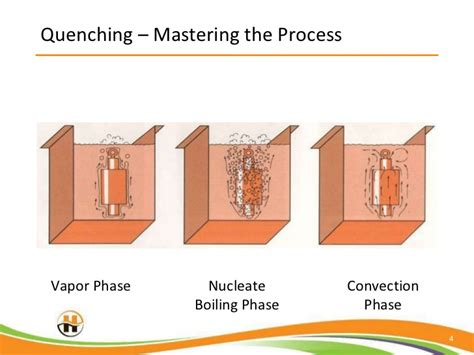 heat treat metal heat treating the how and why of quenching metal parts