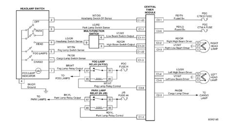 1999 dodge dakota headlight wiring diagram wiring diagram