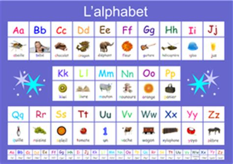 french alphabet poster  size teaching resources