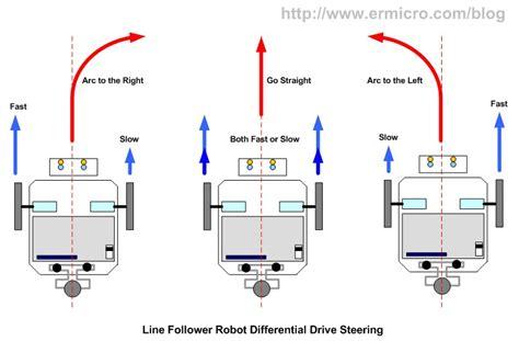 membuat line follower robot sederhana membuat line follower robot sederhana