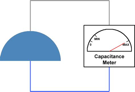 define capacitor value air capacitor 187 capacitor guide