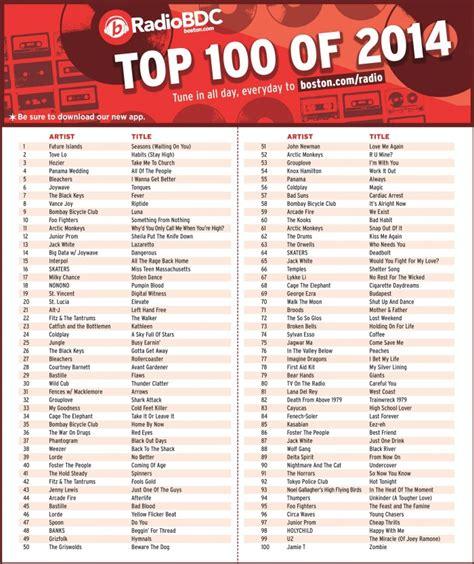 Single girl songs 2015 list