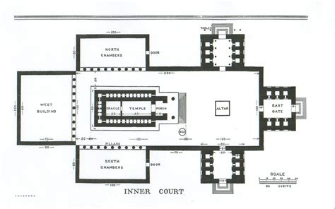 temple floor plan solomon s temple