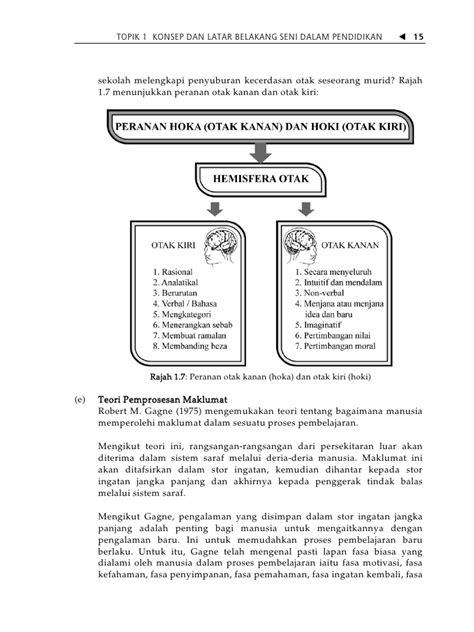 Pokok Pokok Teori Sistem Tatang M Amirin topik 1 konsep dan latar belakang seni dalam pendidikan