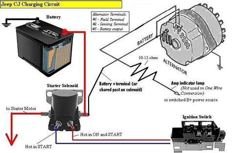 alternator not charging battery jeep cj forums