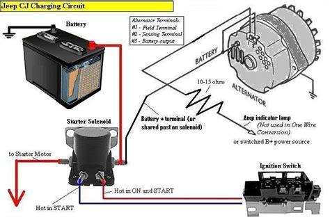 jeep alternator wiring diagram alternator not charging battery jeep cj forums