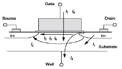 transistor leakage current 5 channel transistor leakage current mechanisms bias