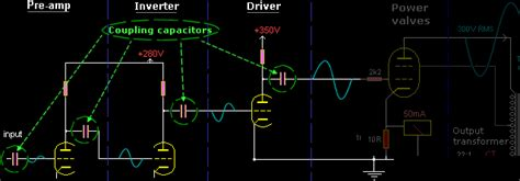 what is coupling capacitor in an lifier valve s pre and driver