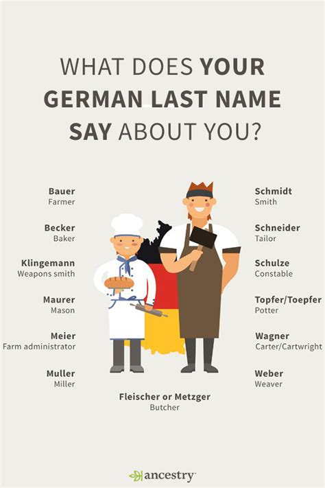 name origin how german are you your last name may offer a clue enter