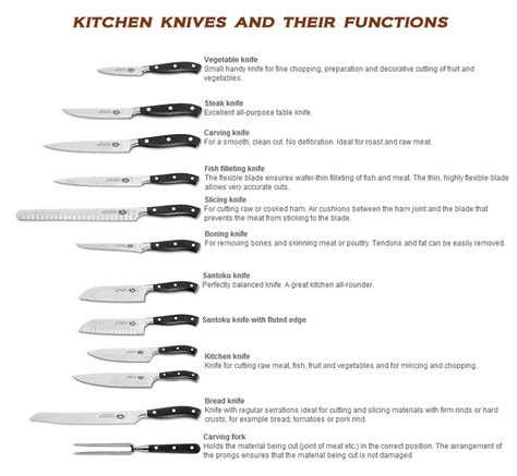 list of kitchen knives kitchen knives list 28 images list of kitchen knives