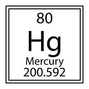 mercury element periodic table www pixshark images