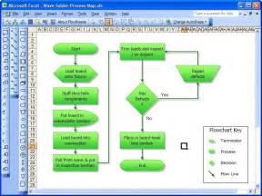 screenshot flowbreeze standard flowchart software