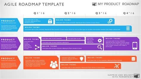 Four Phase Agile Software Release Timeline Roadmap Powerpoint Diagram Agile Roadmap Template