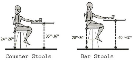 how to measure bar stools iron bistro tables