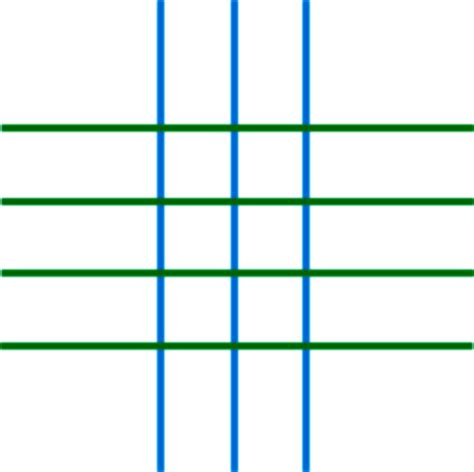 tips perkalian dengan menggunakan garis vertikal dan horizontal