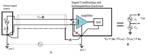 terminating resistor twisted pair cable ee times techniques to enhance op signal integrity in low level sensor applications part