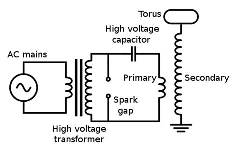 high voltage capacitor wiki spark gap settings