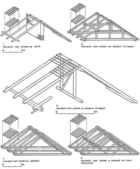calcolo volume tetto a padiglione g a l laghi e monti verbano cusio e ossola manuale