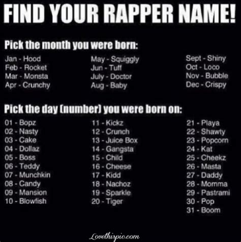 Find Your Find Your Rapper Name Pictures Photos And Images For