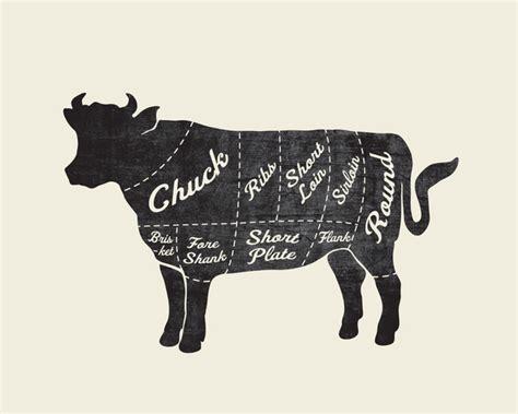 butcher diagram beef butcher diagram canvas print by kitchen bath prints