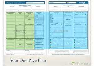 the one page strategic planning process