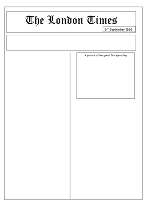 Burn Report Template The Great Of By Leighbee23 Teaching