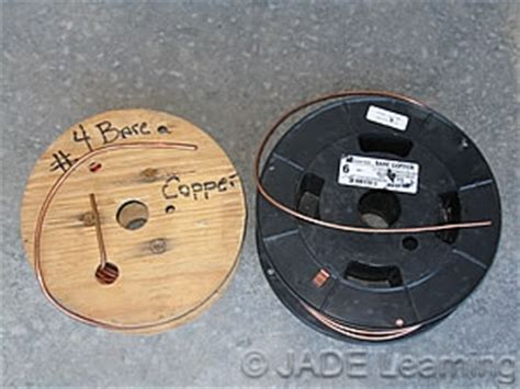 nec table 250 66 250 66 size of alternating current grounding electrode