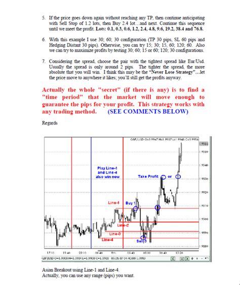 forex market tutorial pdf forex trading tutorials forex trading strategies for