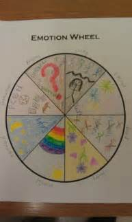 therapy ideas recreation therapy ideas emotion wheel