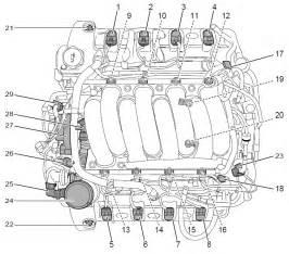 firing order on 04 turbo 4 5 9pa 9pa1 cayenne cayenne s cayenne turbo cayenne turbo s