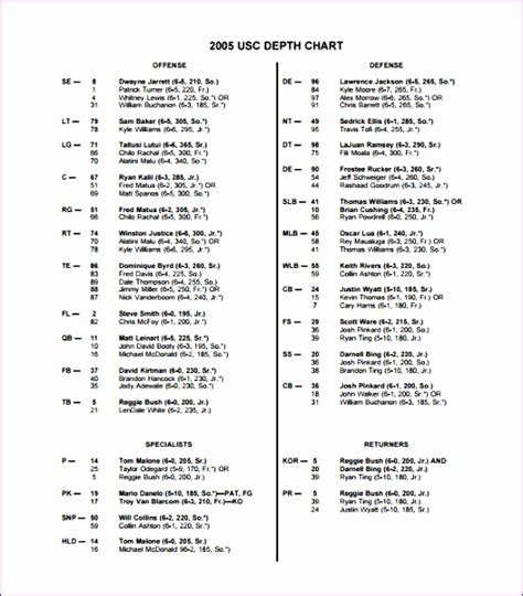 football depth chart template excel awesome depth chart template ideas exle resume ideas