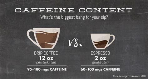caffeine espresso vs koffie caffeine content espresso vs drip coffee espresso perfecto