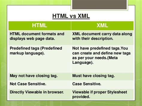 format xml html display xml and xml processor
