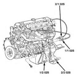 2000 jeep wrangler oxygen sensor wiring diagram scion xb oxygen sensor diagram toyota