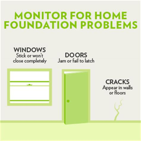 house foundation problems signs of foundation problems at home foundation cracks