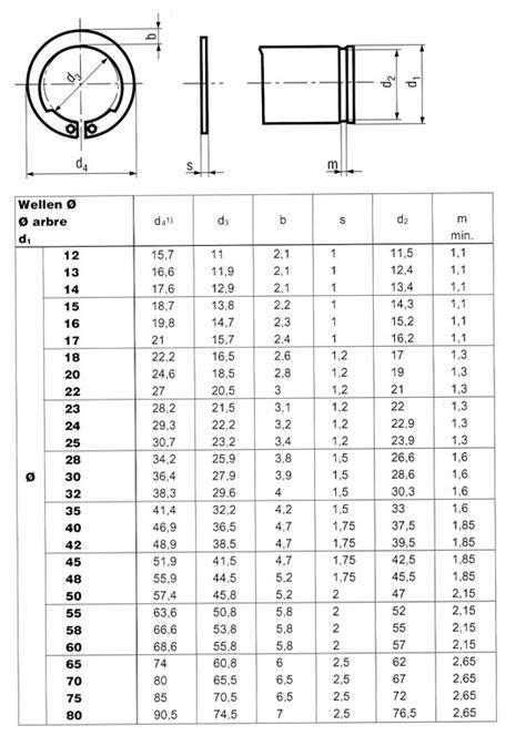 sicherungsring din 471 tabelle schraubenhandel schrauben torx schrauben