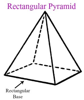 pattern rights definition rectangular square pyramids definition exles
