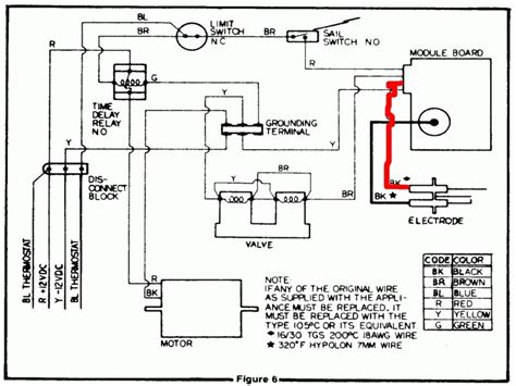 springdale rv wiring diagram wiring diagrams wiring diagram