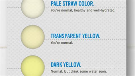 light colored urine what the color of your says about your health