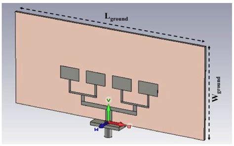 dioda ctf sensors free text slot antenna 28 images sensors free text ultra wideband sensors for