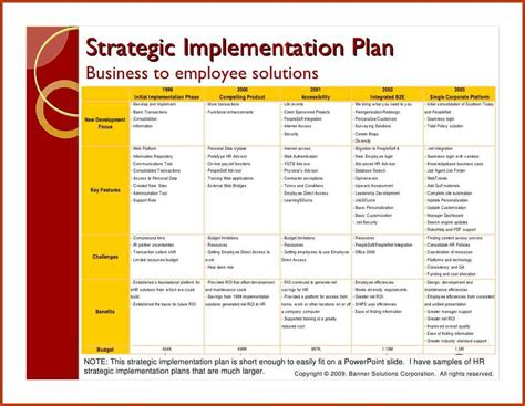 template implementation implementation plan template hr transformation overview 12