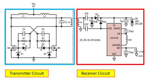 Wifi Receiver Circuit Diagram Circuit And Schematics Diagram Wireless Charger Design Principle Concept Explained Electronicsbeliever