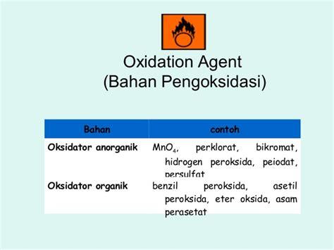 Contoh Bahan Dan Warna Tipe Standard Dan Premium bahan bahan kimia